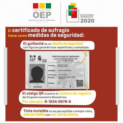Certificado de sufragio cuenta con medidas de seguridad contra falsificaciones y representó importante ahorro al TSE