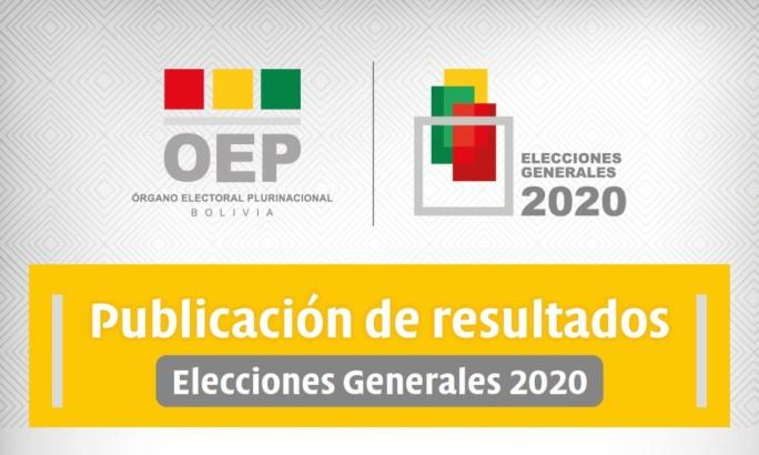 TSE publica los resultados oficiales de las Elecciones Generales 2020